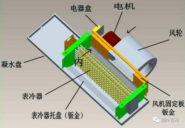 鼓风机结构图纸
