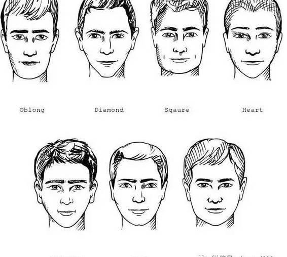 如何根据你的脸型修出适合你的鬓角,发型?