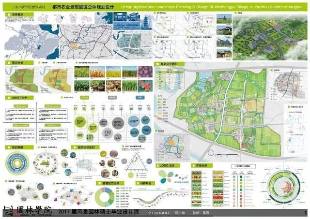 小镇规划设计公司_一渡新新小镇规划_生态农业田园小镇规划