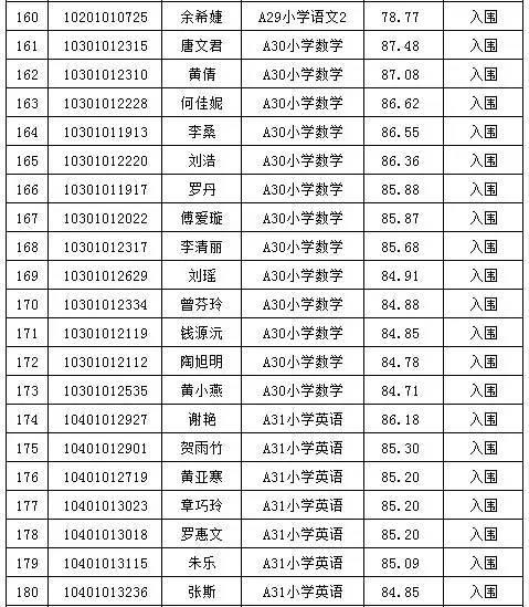 宁乡县2017年人员综合招聘教师及入围成绩名剑怎么做视频教学图片