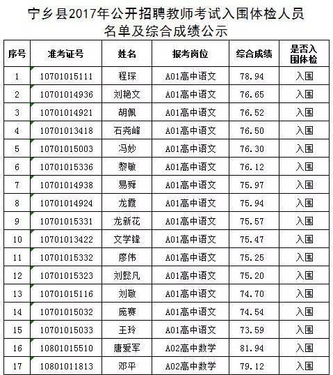 宁乡县2017年教师招聘综合人员及入围平台名综合安防管理成绩操作指南(cs)v2.8图片