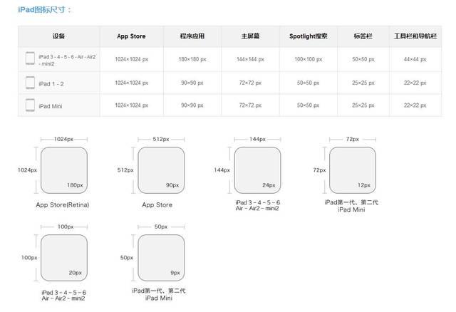 UI设计水体的常见和界面设计规范图标景观设计平面图图片