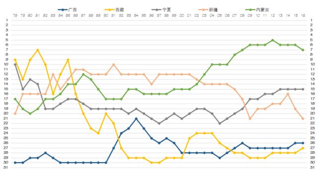 历年人均gdp_日本历年人均gdp