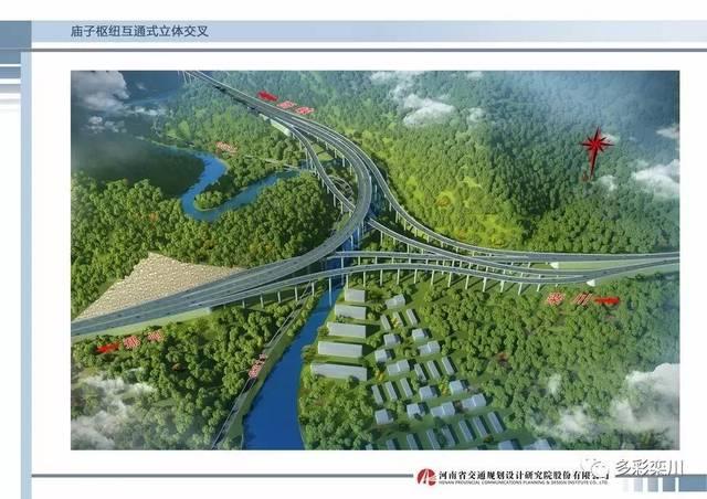 渑栾高速规划图