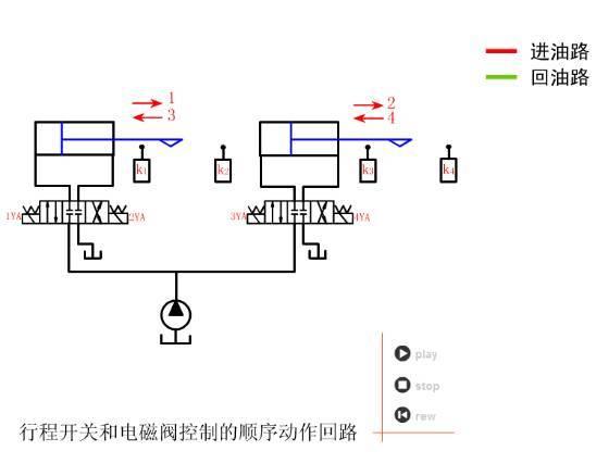 46.行程开关和电磁阀控制顺序动作回路