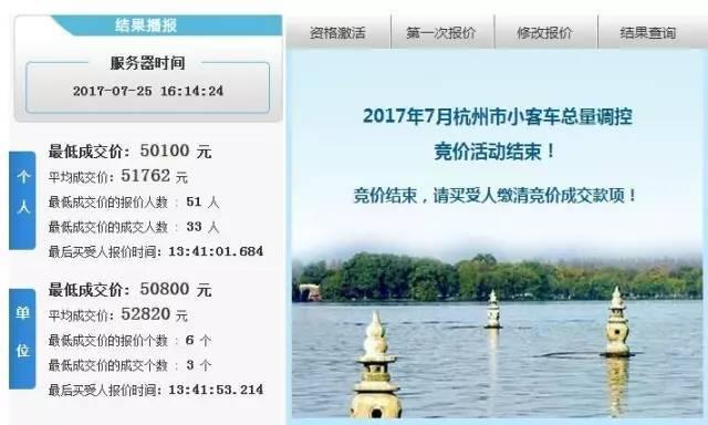 浙a车牌再创新高,个人最低成交价50100元
