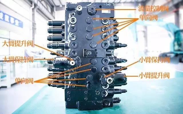 了解这些,sk75多路阀不再复杂难懂!图片