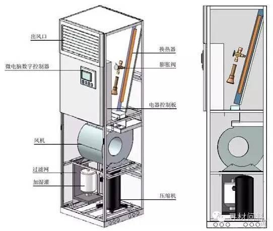 柜式空调室外机结构图
