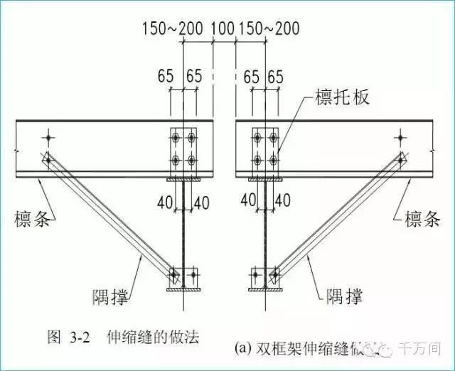 这里需要说明 的是规程所规定的最大长度并非是所有建筑都允许所能达到的长度。对于不同建筑,应根据建筑物本身的使用条件,所在地的自然条件,根据计算所能出最大的温度区段。 七、支撑布置 (一)支撑的作用 在门式刚架柱网的每个温度区段间,应布置完整的支撑体系,以形成完整的空间结构体系。轻型门式刚架沿宽度方向的横向稳定性,是通过刚架的自身刚度来抵抗所承受到的横向荷载而保证的。由于在长度方向的纵向结构刚度较弱,需要沿纵向设置支撑,以保证其纵向稳定性。支撑所受力主要是纵向风载、吊车刹车力和地震作用以及温度作用等;计算