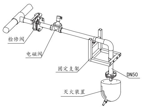 智能消防水炮管路安装图如下图所示,依次按顺序安装检修阀,电动阀,水图片