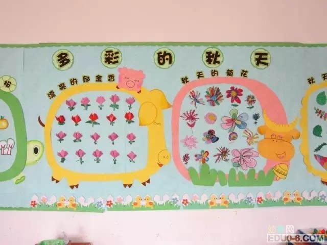 幼儿园丰收主题墙设计意图图片