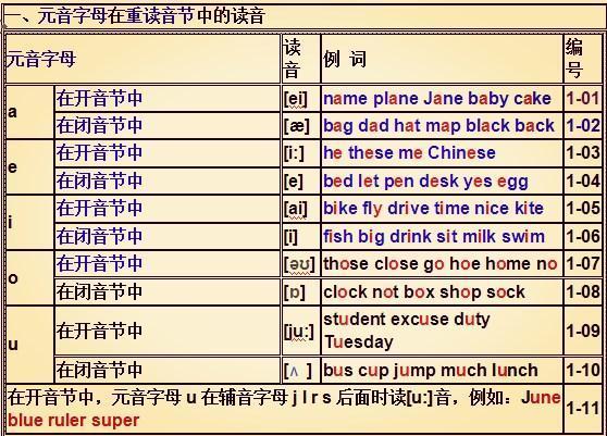女儿的标准发音英语_英语发音在线发音_标准韩语发音
