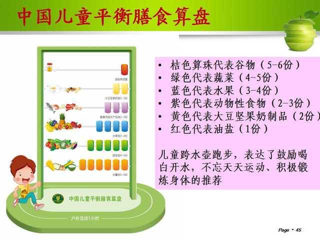 饮食营养与健康(膳食宝塔唐山站)