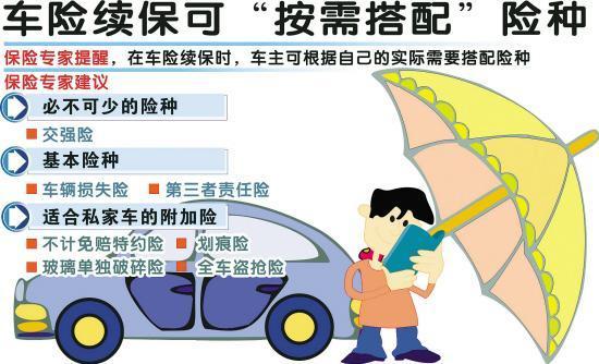 导致车险续保率低的原因是什么