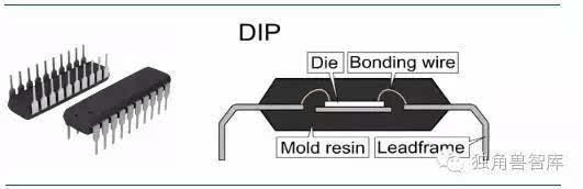 随着封装技术的发展,集成电路封装模式不断推陈出新.