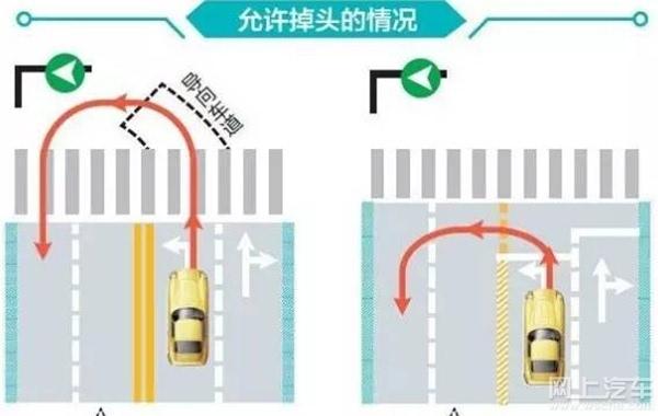 红绿灯掉头规则图解,这些路况绿灯掉头一样扣分!-汽车