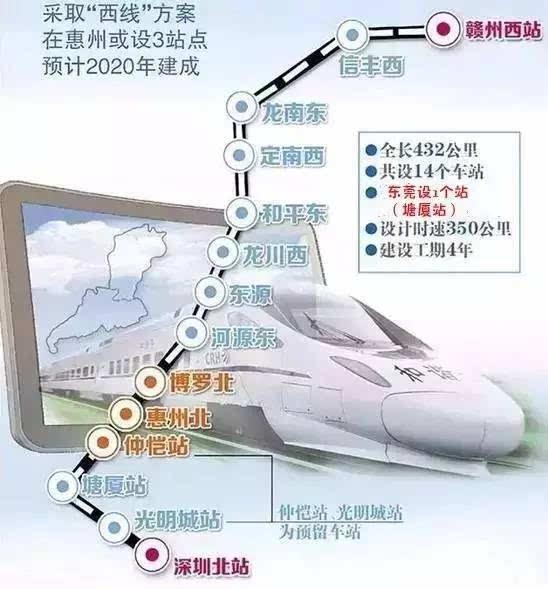 东莞新增一个高铁站 这些镇街不用跑到虎门坐车了图片