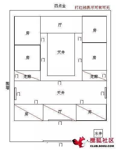 潮汕楼房设计平面图