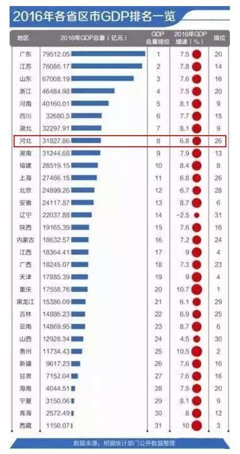 香港的人均gdp有多高_人均GDP超1万美元有多重要