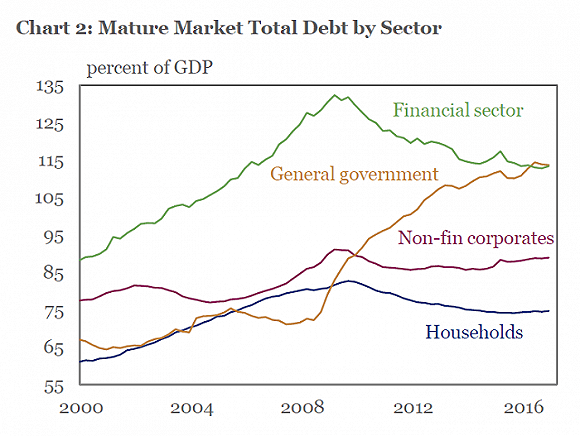 成熟gdp_数字经济重新定义GDP 杭州与北上深广共进第一阵营
