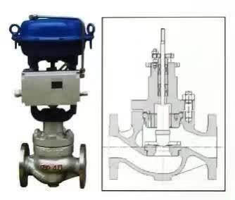 一般分为九个大类: 直行程气动调节阀 (1)单座调节阀; 前6种为直行程图片