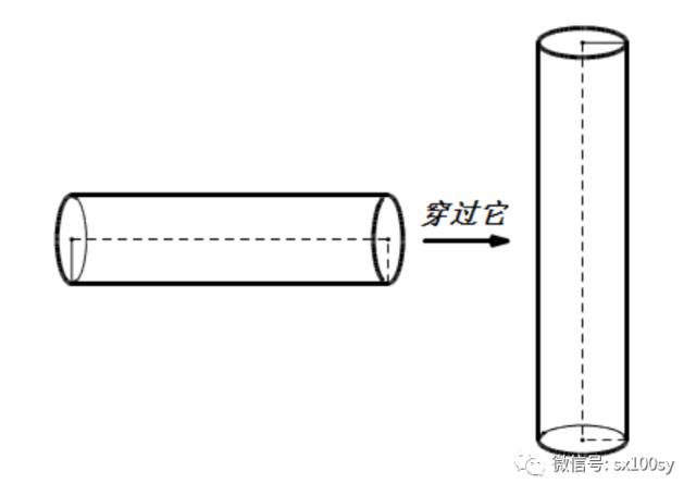 有两个直径相等的正圆柱体,它们垂直相交(互相穿过对方),那么,两者