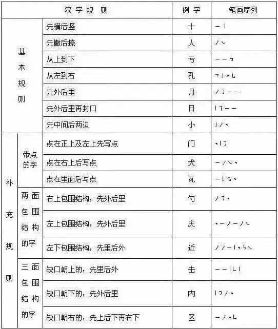 北京校园新鲜事 2017.5.10