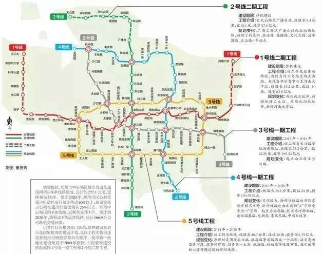 到2020年 郑州的无轨电车正在来临 按照规划 农业路高架桥下未来将图片