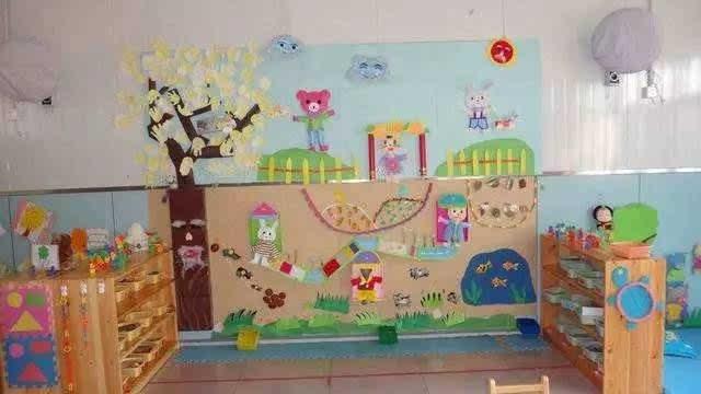 环创篇|幼儿园教室布置记住这几招,so easy!图片