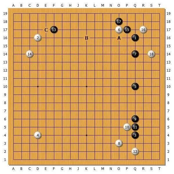 【alphago】这还是围棋吗?alphago左右互搏的棋谱,两位日本棋手如是说图片