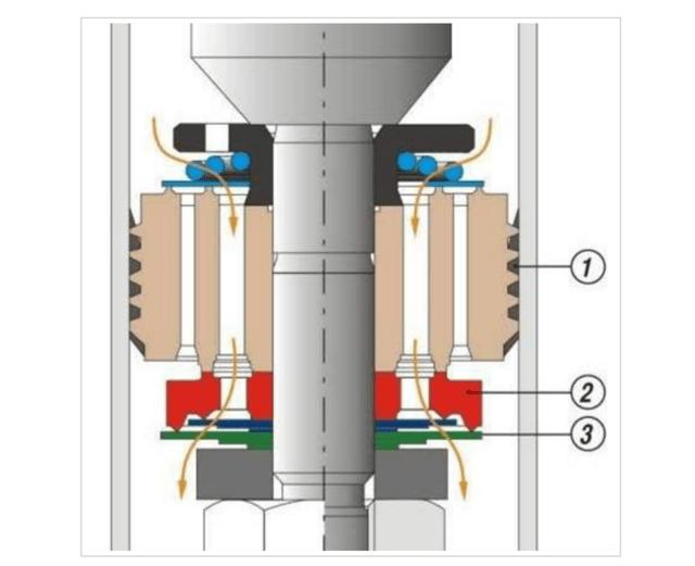 绿色阀片控制由粉色大活塞流出的大量油液,蓝色薄片和红色阀体配合图片