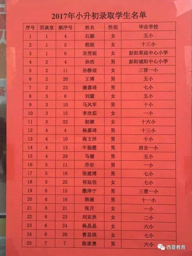 固原中考成绩�z*_【小升初】2017年固原市五原中学小升初成绩公布!