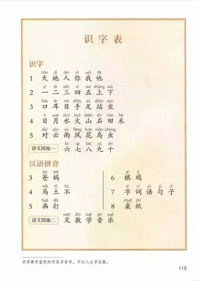 另外,从认字量上来说,统编一年级语文教材识字量从原来沪版教材的400图片