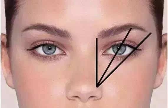 换个眉型堪比整容,快跟杨紫赵丽颖学学最潮的欧式挑眉图片