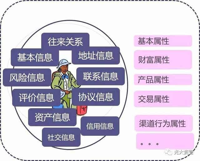 数值分析原理题集_智能投顾的原理与主流产品分析