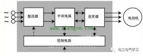 变频器工作原理及接线方法图解-科技频道-手机搜狐