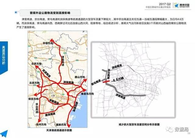 高德地图:2017q2中国主要城市交通分析报告
