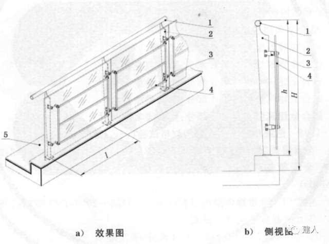 扶手高度_4 护栏高度 扶手上表面至立柱底部或底座中心位置的垂直距离,用h表示.