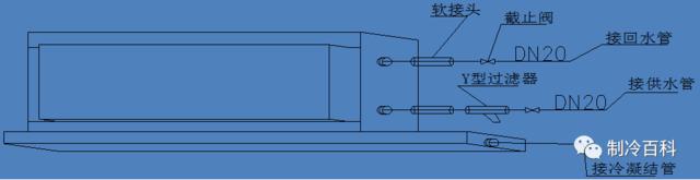 符号说明: 1-软连接;2-电动二通阀;3-截止阀;4-y型过滤器;5-吊杆;6图片