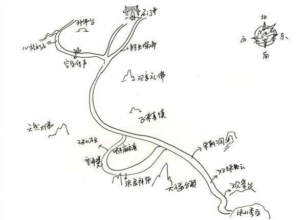 旅游 正文  手绘路线图!大致给大家展示一下!