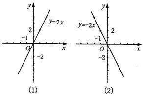 初中数学常识大全,函数可以轻松学(责编保举:数学家教jxfudao.com/xuesheng)