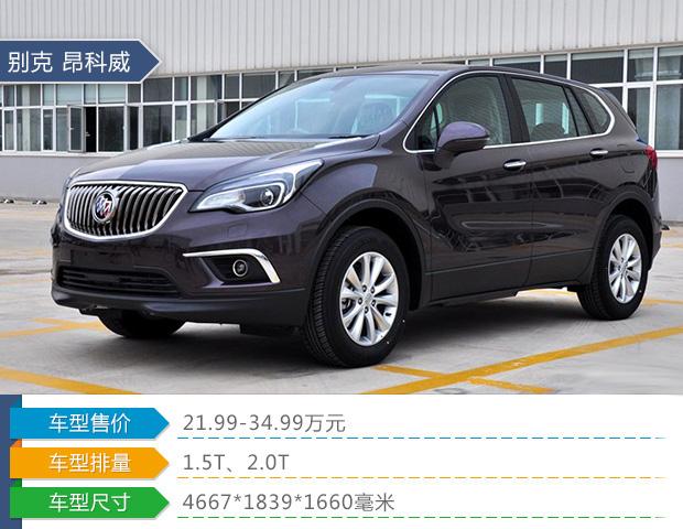 配全景天窗的热门SUV推荐 春游车选高清图片