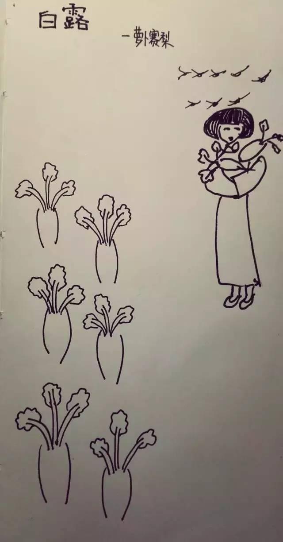 手绘墙角画图片