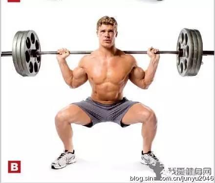 股四头肌锻炼方法【动态图】