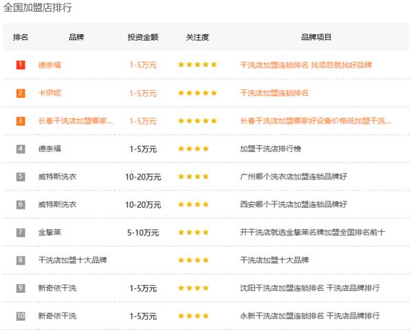 中国干洗店十大排名_干洗店加盟连锁