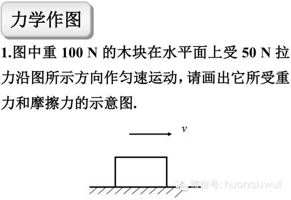 【初中物理】中考必知答题规范
