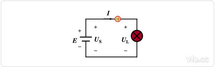 图示:直流电路示意图