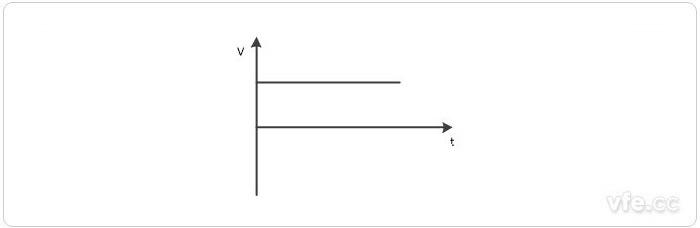 直流电的安全电压是多少负图片