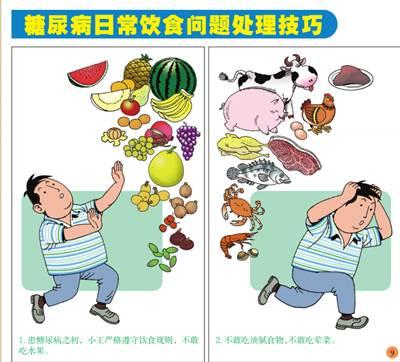 糖尿病防治 绘画本连载 二