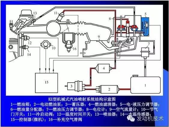 汽油发动机燃油供给系统图片